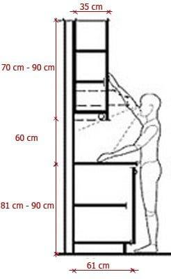 kích thước tiêu chuẩn tủ bếp gia đình