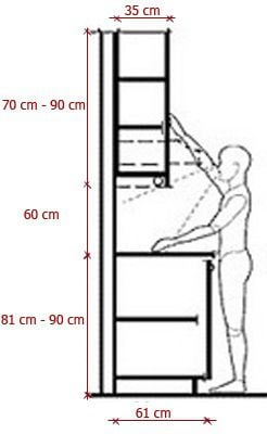 kích thước tủ bếp tiêu chuẩn cho người việt