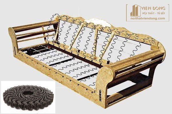 bộ phận lò xo ghế